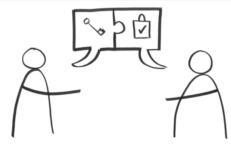 Kommunikation tegning